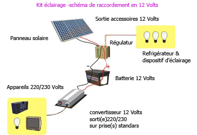 kit solaire complet maxi eclairage leds 12 volts 100 watts. Black Bedroom Furniture Sets. Home Design Ideas
