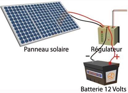 panneau solaire haut rendement 20 watts 12 volts transplanet. Black Bedroom Furniture Sets. Home Design Ideas