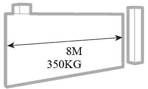 Kit coulissant 24v 350kg jusqu 8 m tres d ouverture - Fermeture portail coulissant manuel ...